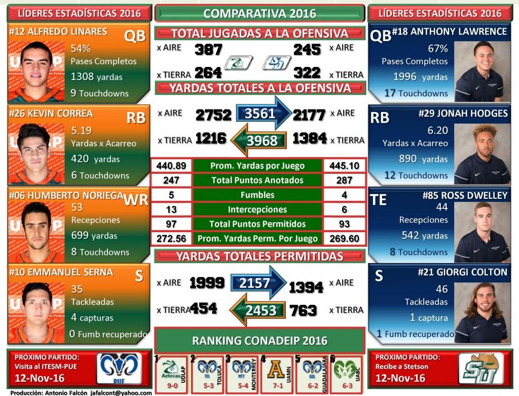 infografica-juego-de-la-semana-11-independencia-c-copy-2