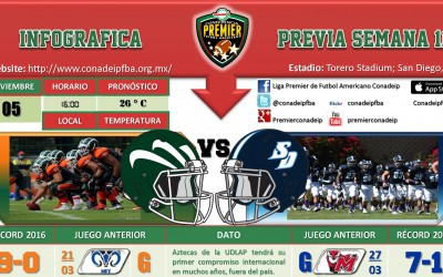 US and Mexican College & High School Teams Meet In Exhibition Games